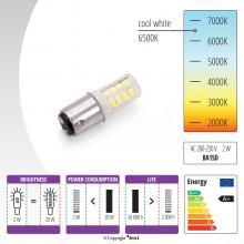 LED лампа байонет B15